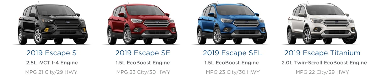 2019 Ford Escape trim level options comparison (S,SE,SEL,Titanium)