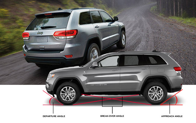 Jeep Grand Cherokee Ground Clearance
