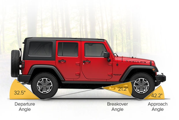 2016 Jeep Wrangler Unlimited Ground Clearance