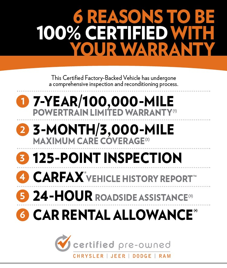 Why Buy Certified Pre Owned Mckay S Dodge Chrysler Jeep Ram Fiat