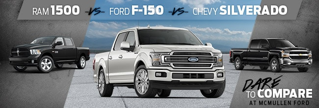 When comparing the 2018 Ford F-150 to it's competitors like the Chevrolet Silverado and Ram 1500, the Ford truck is the clear winner, get it now at McMullen Ford