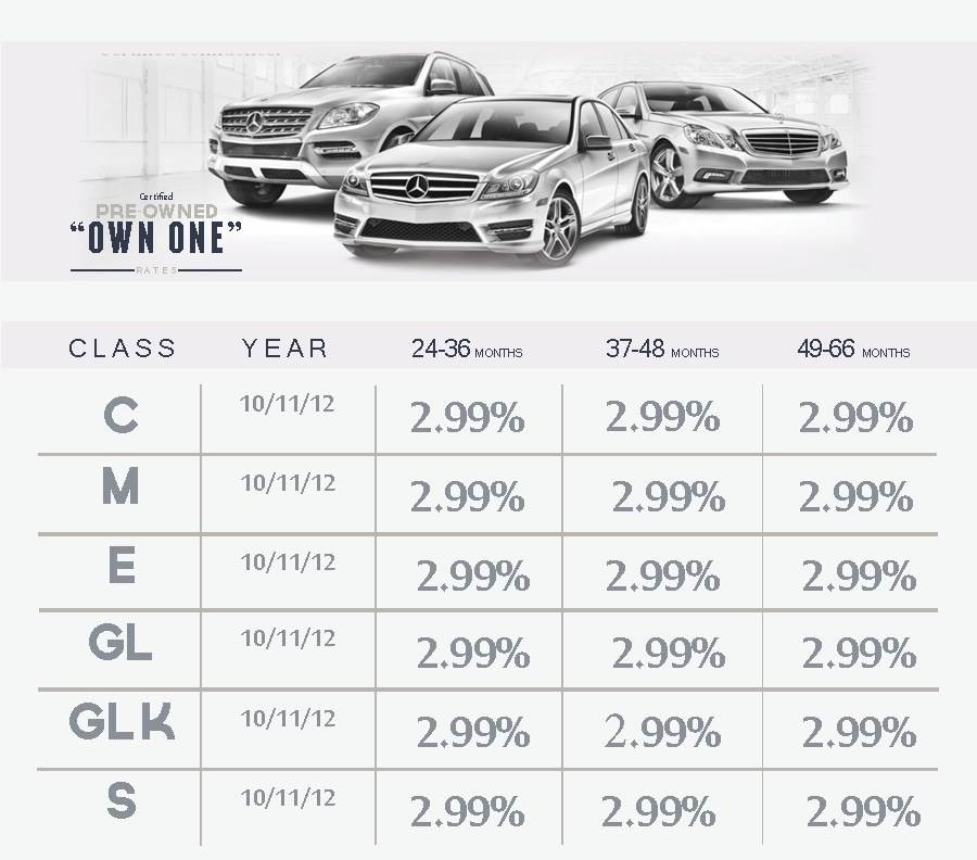 Used Car & Pre Owned Mercedes-Benz Specials In Memphis