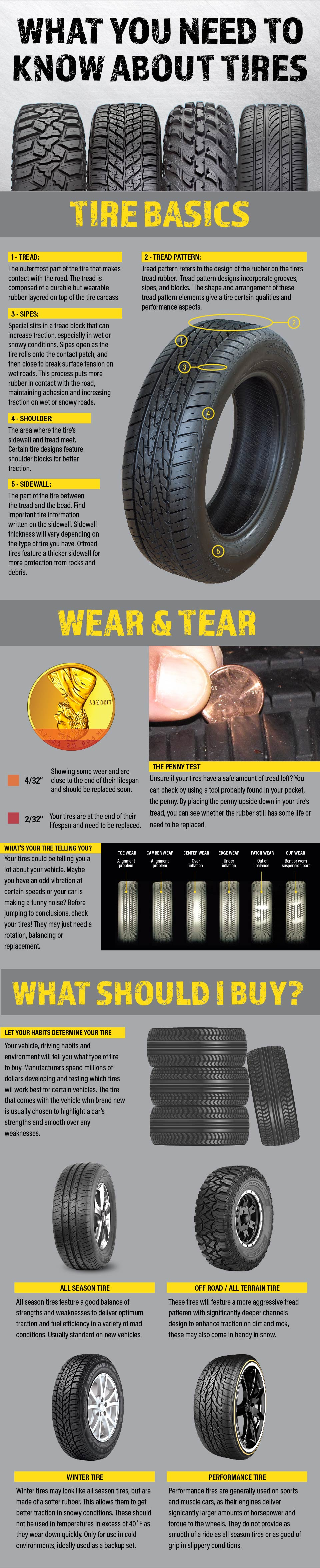 car tire facts infographic