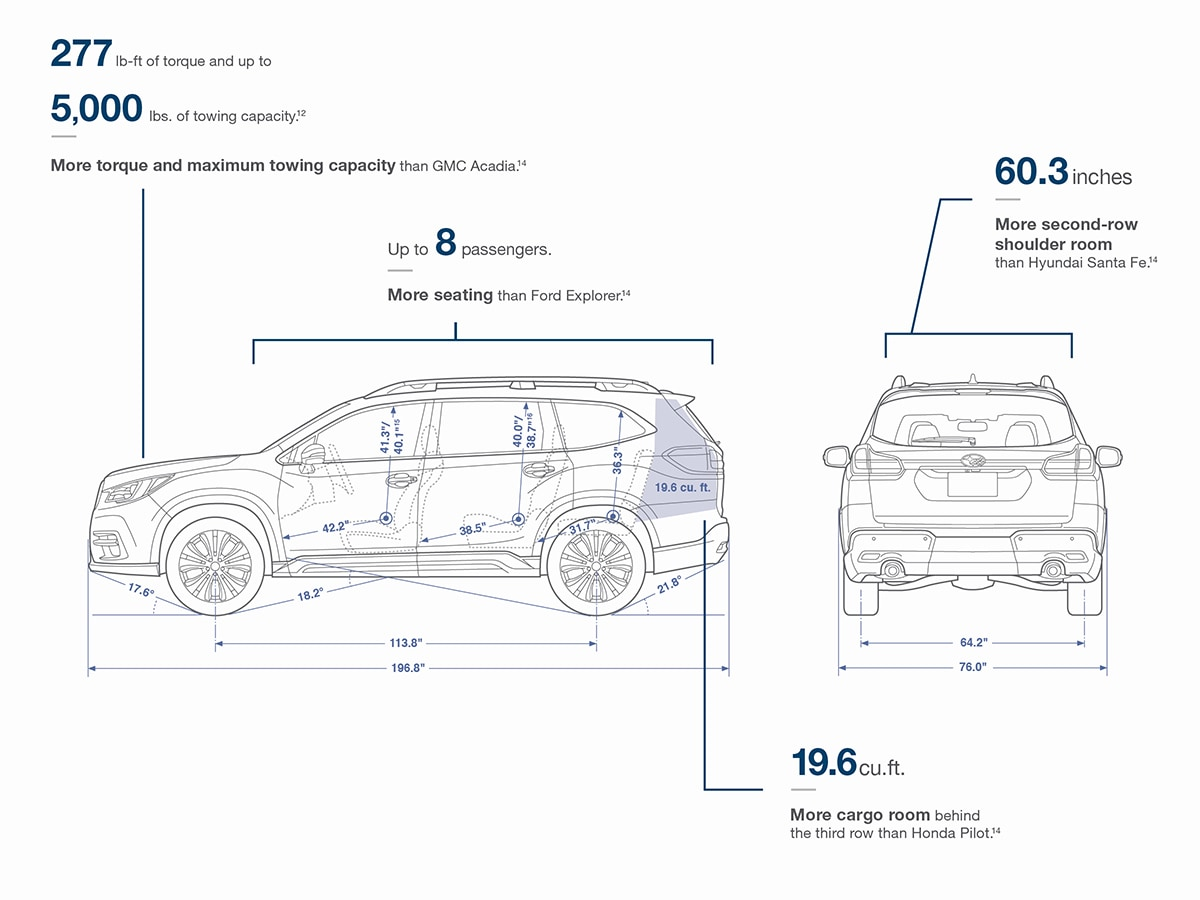 Subaru 2 Engine Oil Diagram Berman Of Chicago New Dealership In Il 60641 2019 Ascent Models