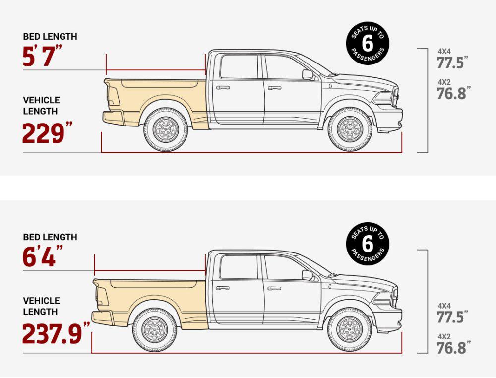 2017 dodge ram 1500 mid valley chrysler jeep dodge ram in grandview wa. Black Bedroom Furniture Sets. Home Design Ideas