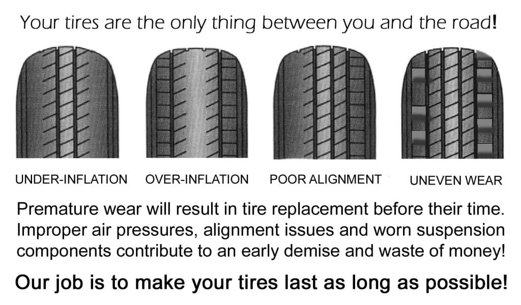 Proper Rotation Of Tires >> New Tires in McPherson or Salina | Midway Motors Tires