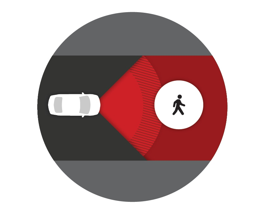 Toyota Safety Sense Pre-Collision System - Pedestrian Detection
