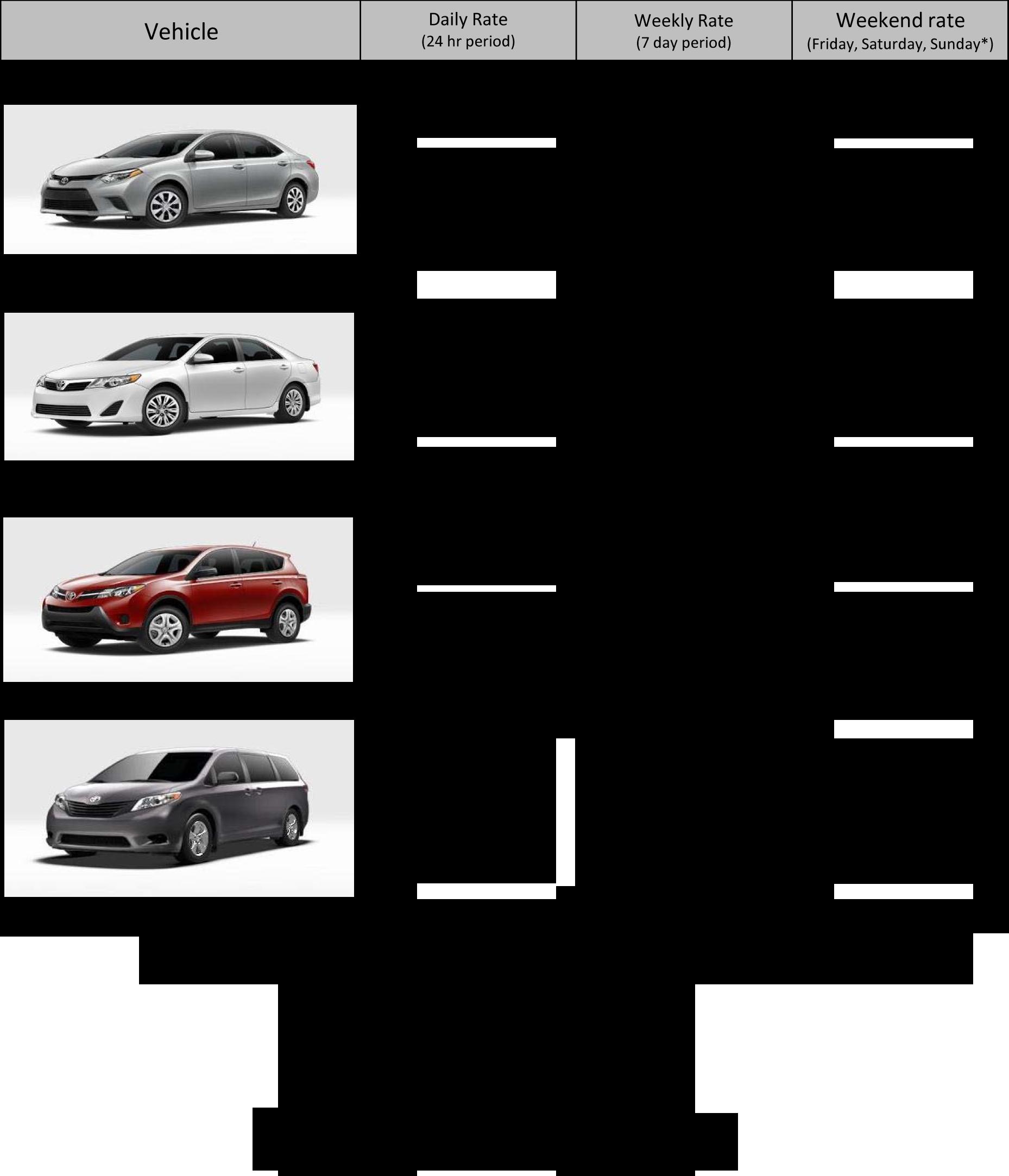 Vehicles For Sale In La Crosse