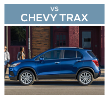Click to compare the 2018 Ford EcoSport and the 2018 Chevrolet Trax