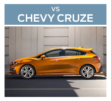 Click to compare the 2017 Ford Focus to the 2017 Chevrolet Cruze
