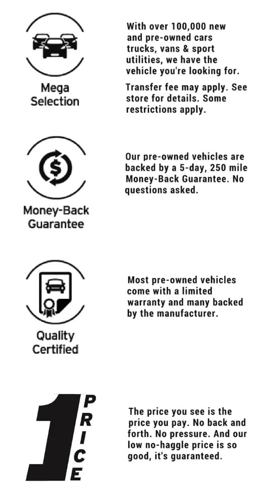 AutoNation Pre-Owned Vehicle benefits