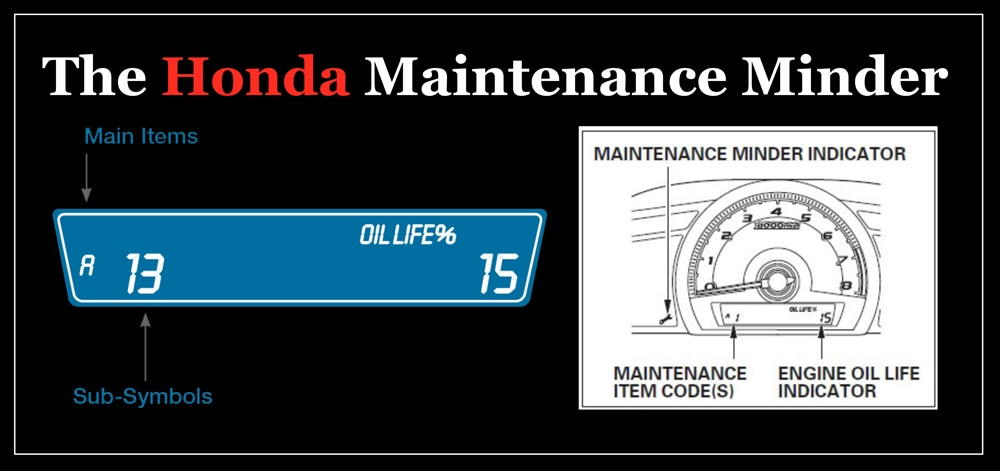 The Honda Maintenance Minder