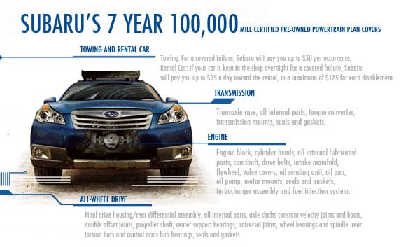 Subaru Certified Pre-Owned >> Certified Pre Owned Program At Mitchell Subaru Canton Ct
