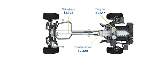 What Is Powertrain Warranty >> Lifetime Powertrain Warranty Genesis Of St Louis Park