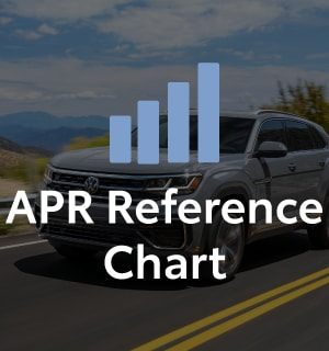 APR Reference Chart