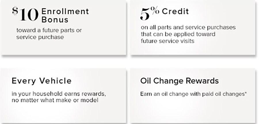 LINCOLN Owner Advantage Rewards® Program