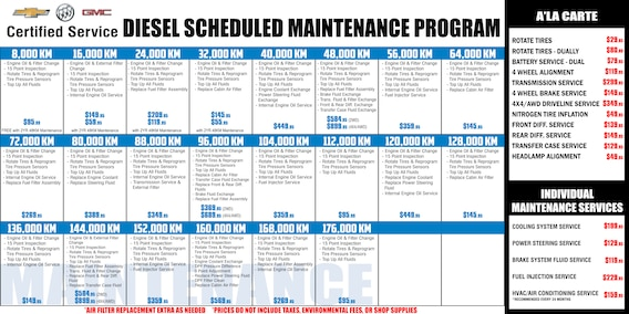Recommended Service Schedule | Murray GM Estevan
