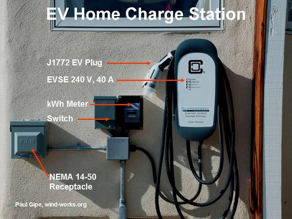 How To Install A Home Ev Charger For Your Chevy Bolt