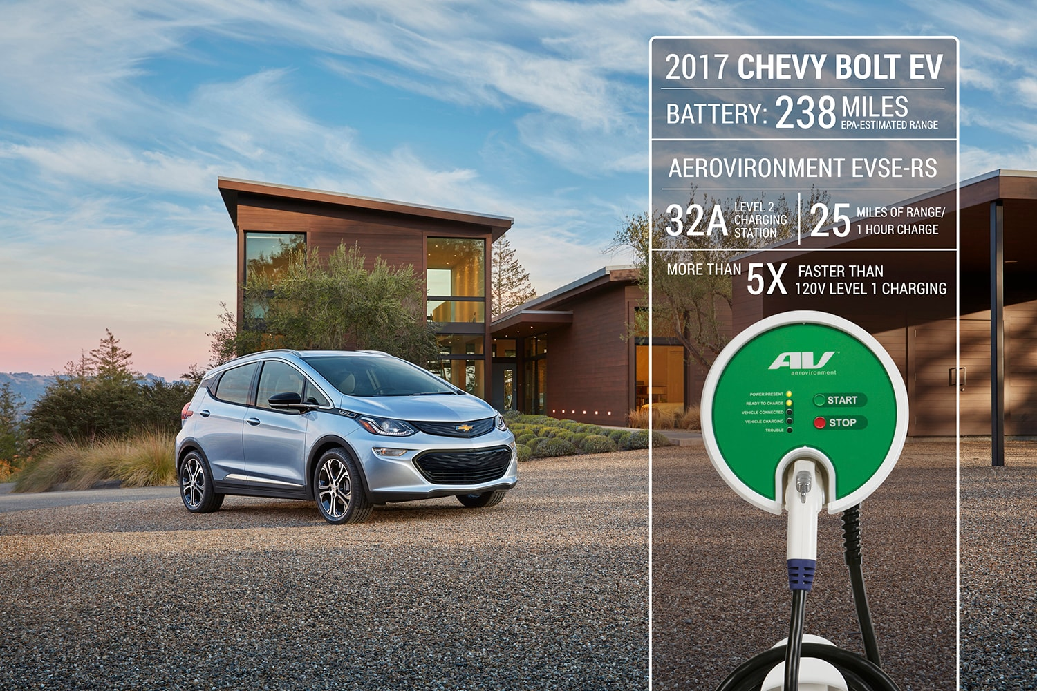 How To Install A Home Ev Charger For Your Chevy Bolt Wiring Schematic Ac Car Conversion Electrical Diagrams There