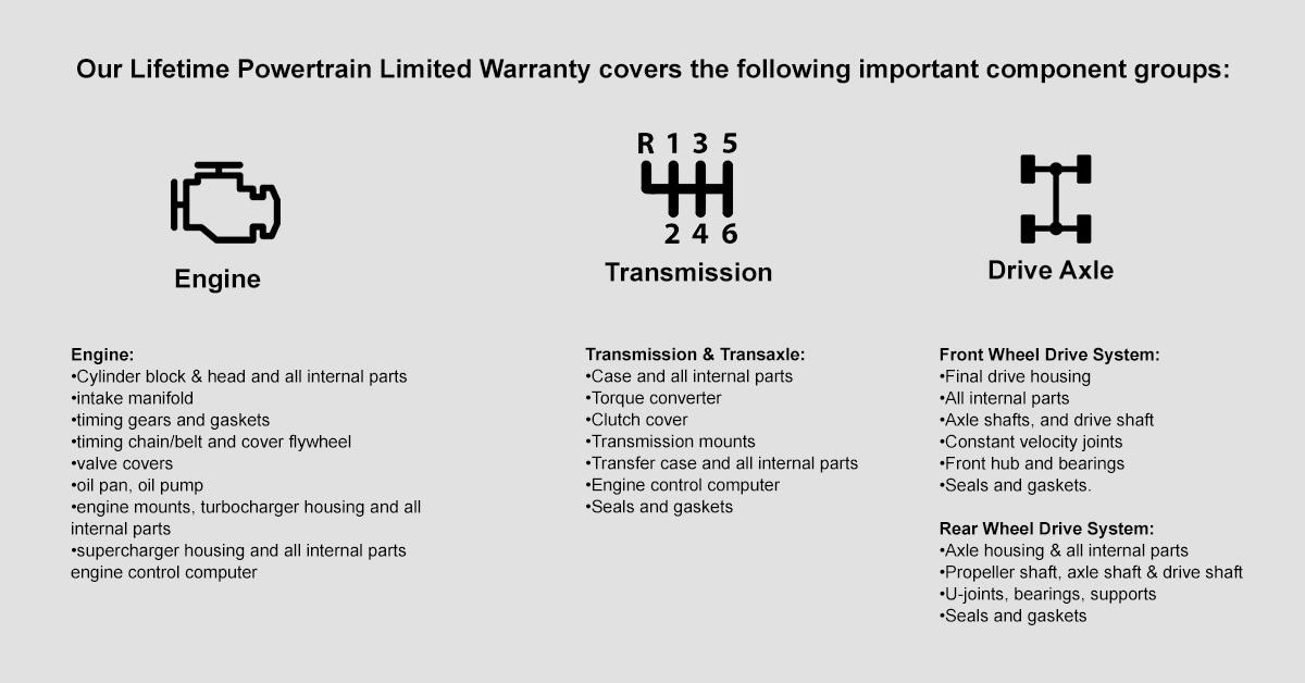 Nationwide Lifetime Powertrain Warranty | The My Auto Group