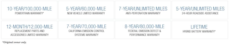 Hyundai urance Car Warranty Details   Hyundai Warranty Information