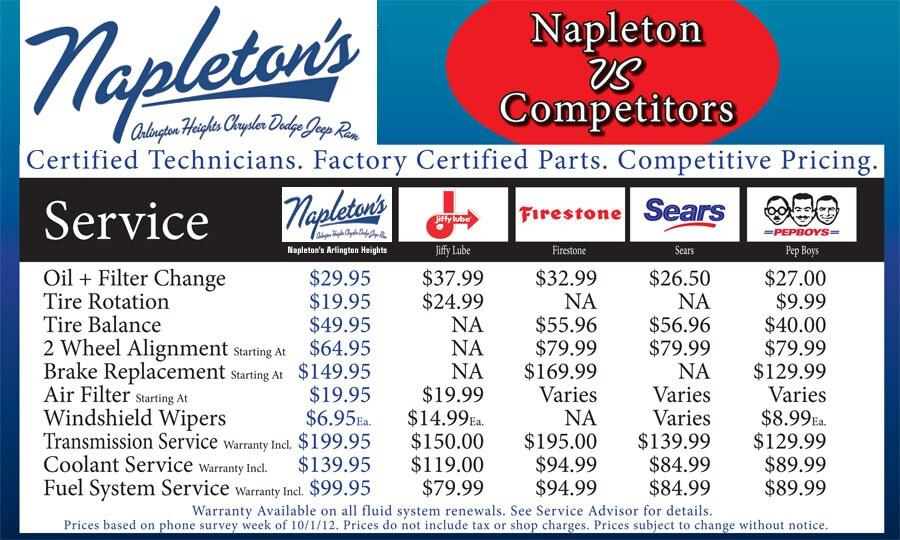 jiffy lube competitors