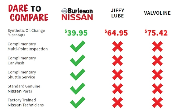 Nissan Of Burleson >> Burleson Nissan Provides Truly Exceptional Service