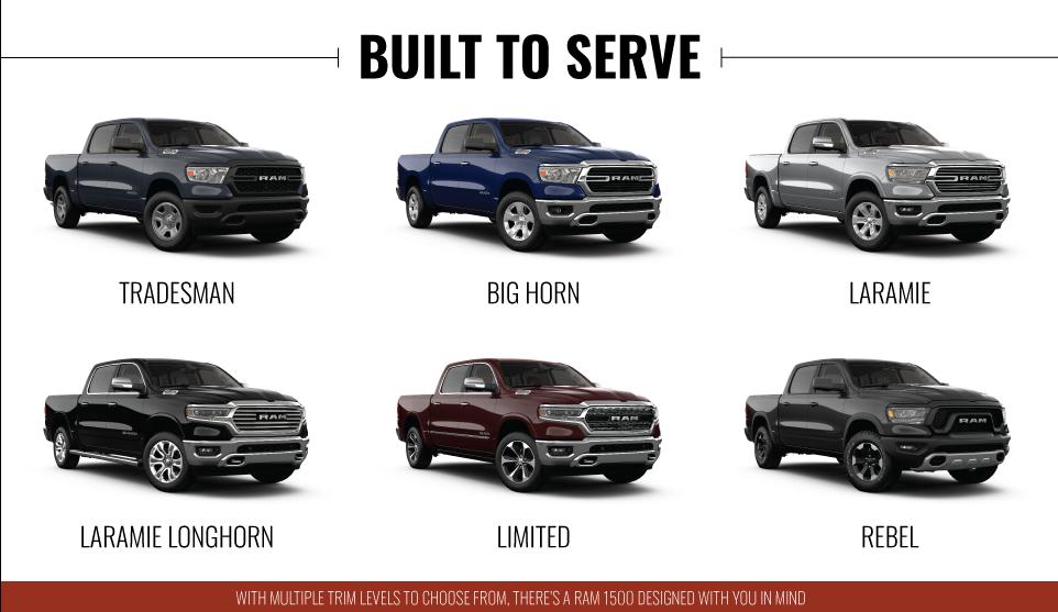All New 2019 RAM 1500 | Stoneridge Chrysler Jeep Dodge of ...