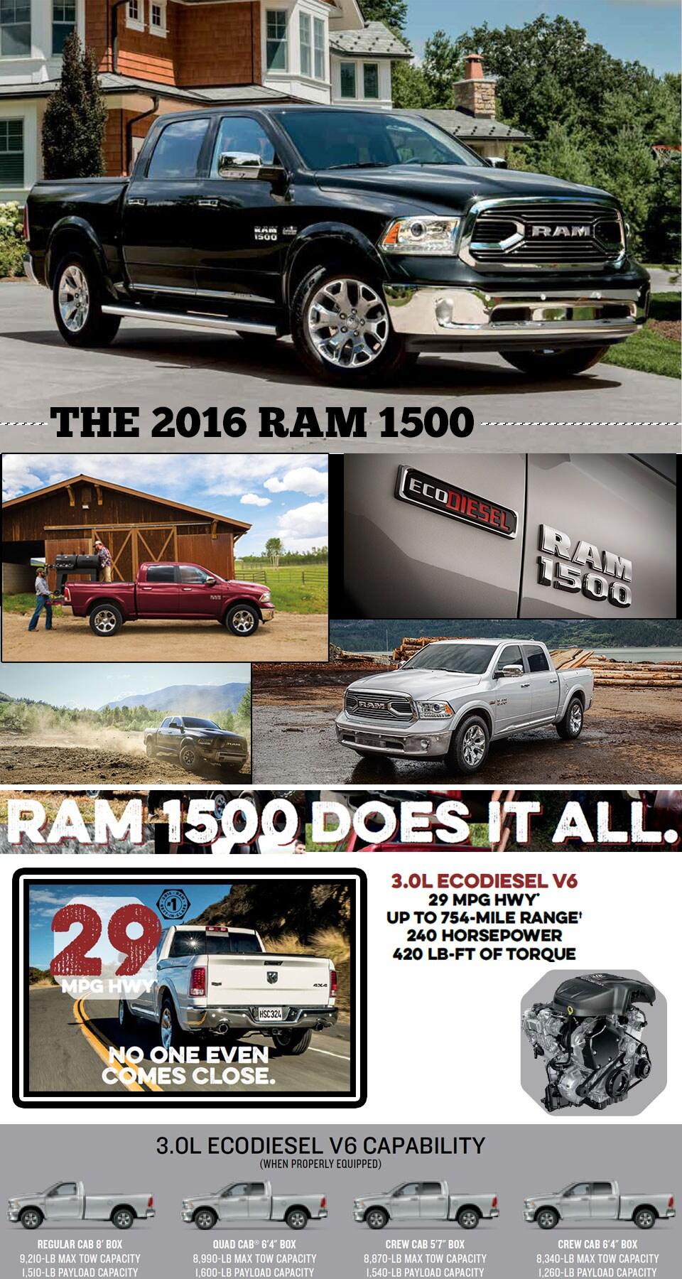 2016 Ram 1500 | Dokmo Chrysler Ram Dodge Jeep