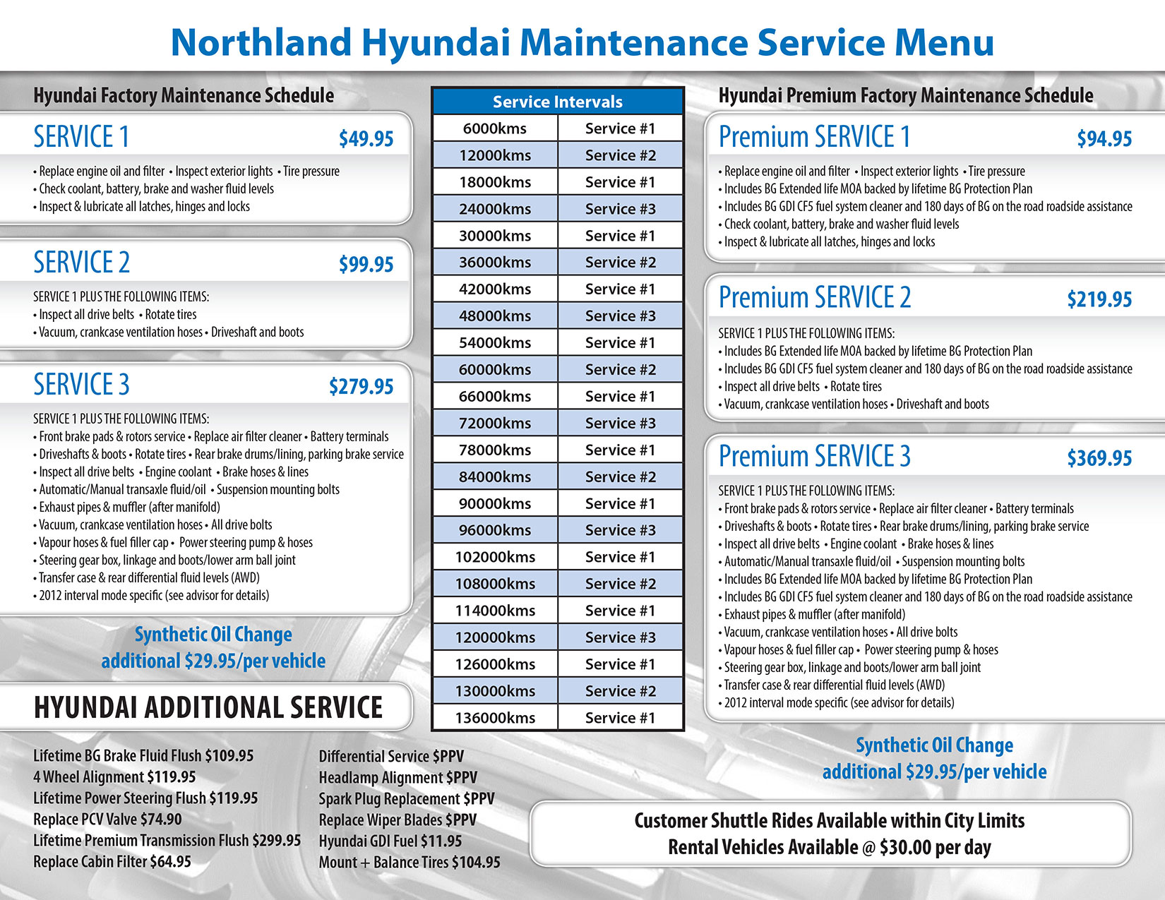 Maintenance Schedules   Northland Hyundai
