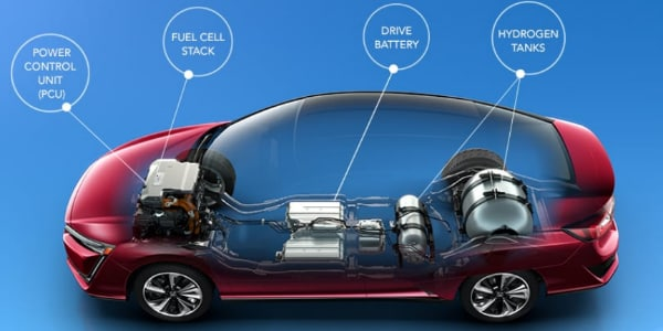 Honda hybrid models for sale near Roslyn