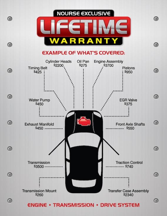 Nourse Lifetime Warranty Unlimited Miles Unlimited Time Serving