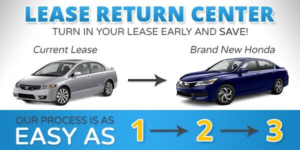 Good Honda Lease Termination Offer Orange County (OC) CA
