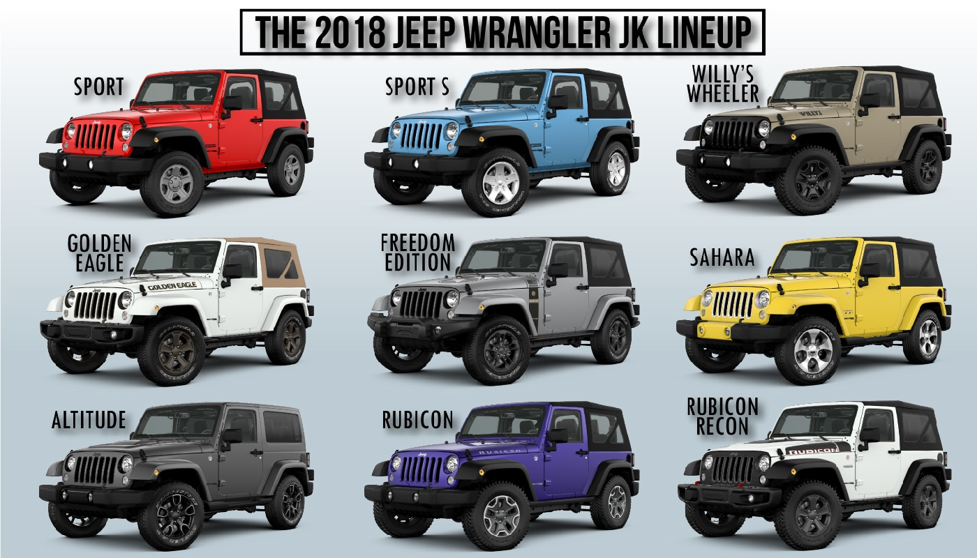 Sport The Jeep Wrangler Jk Sport Features The Trail Rated Designation Signaling Its Ability To Take On Tough Trails With Confidence