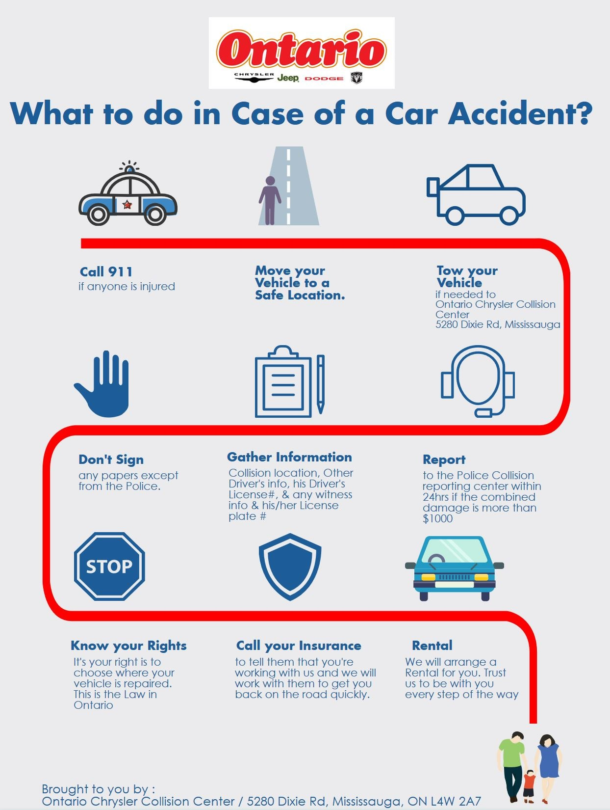 About what is an accident