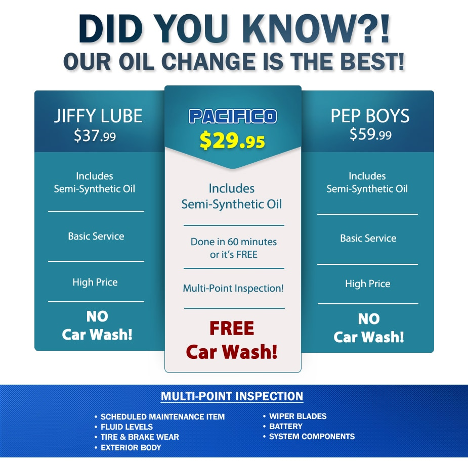 Oil Change Special Pacifico Ford Inc