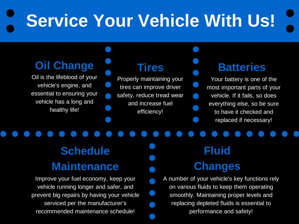 Why Service Chart.jpg