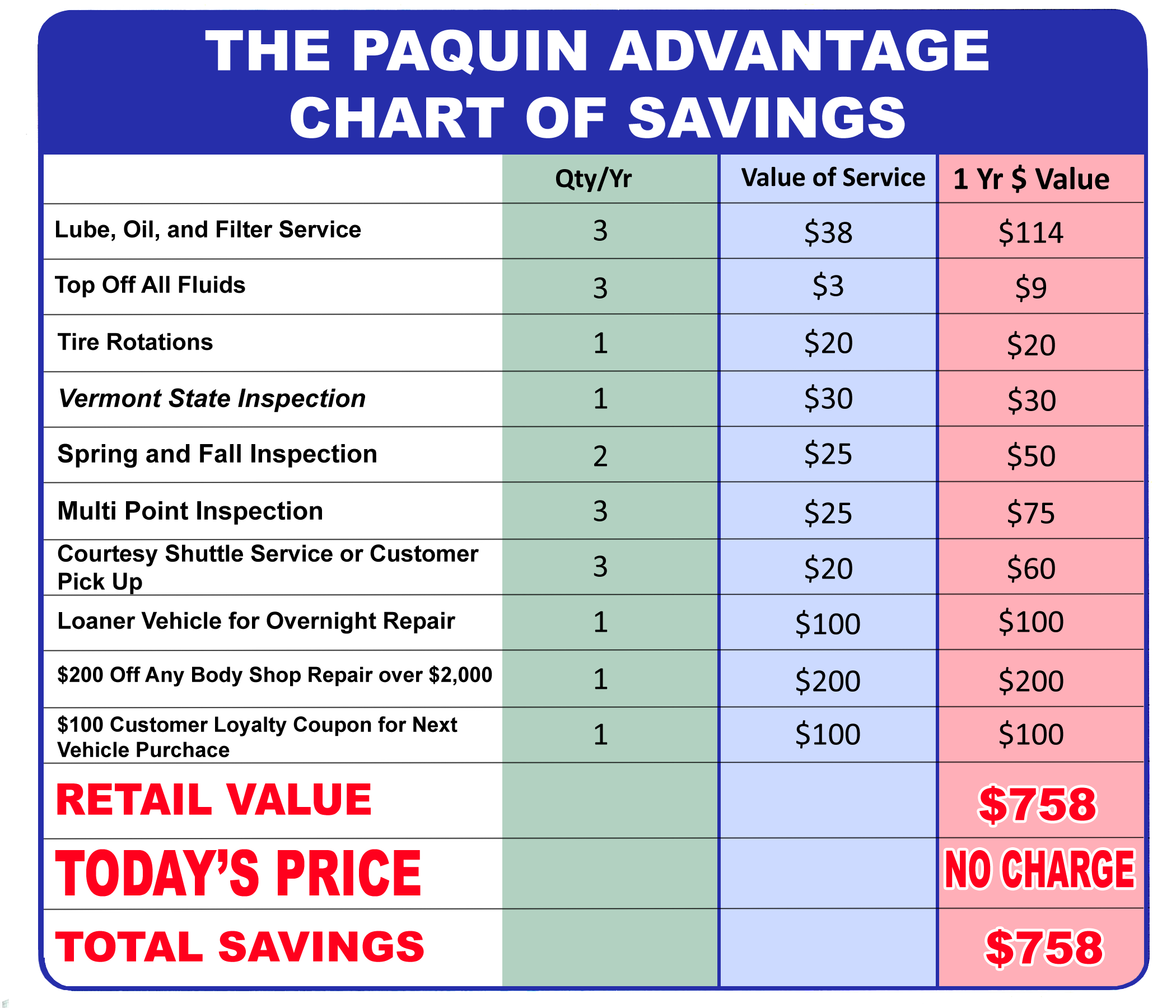 Vehicle maintenance program vehicle ideas for Paquin motors used cars