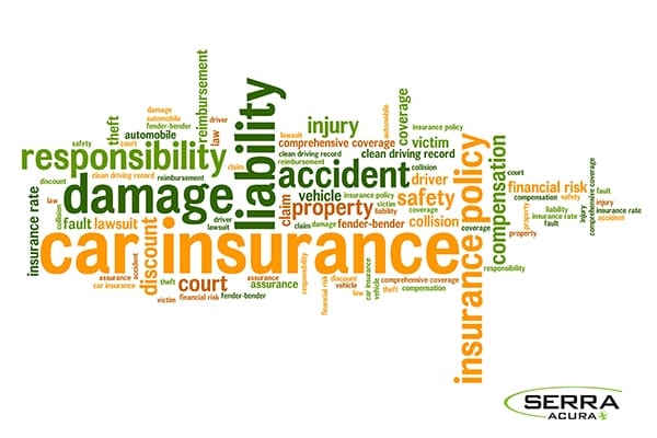 Serra Acura Car Insurance Primer Terms And Types You Need To Know - Acura insurance