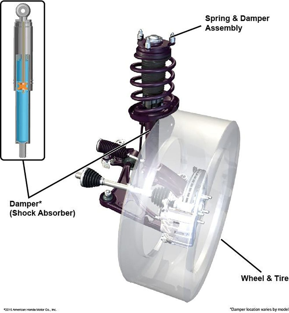Spring Damper Assembly - Honda Service Technical Resources