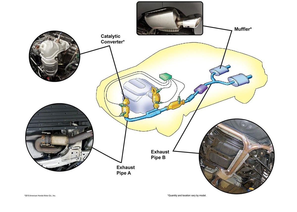 Exhaust System Honda Service Technical Resources Diagram Of Click Here For Full Size Image