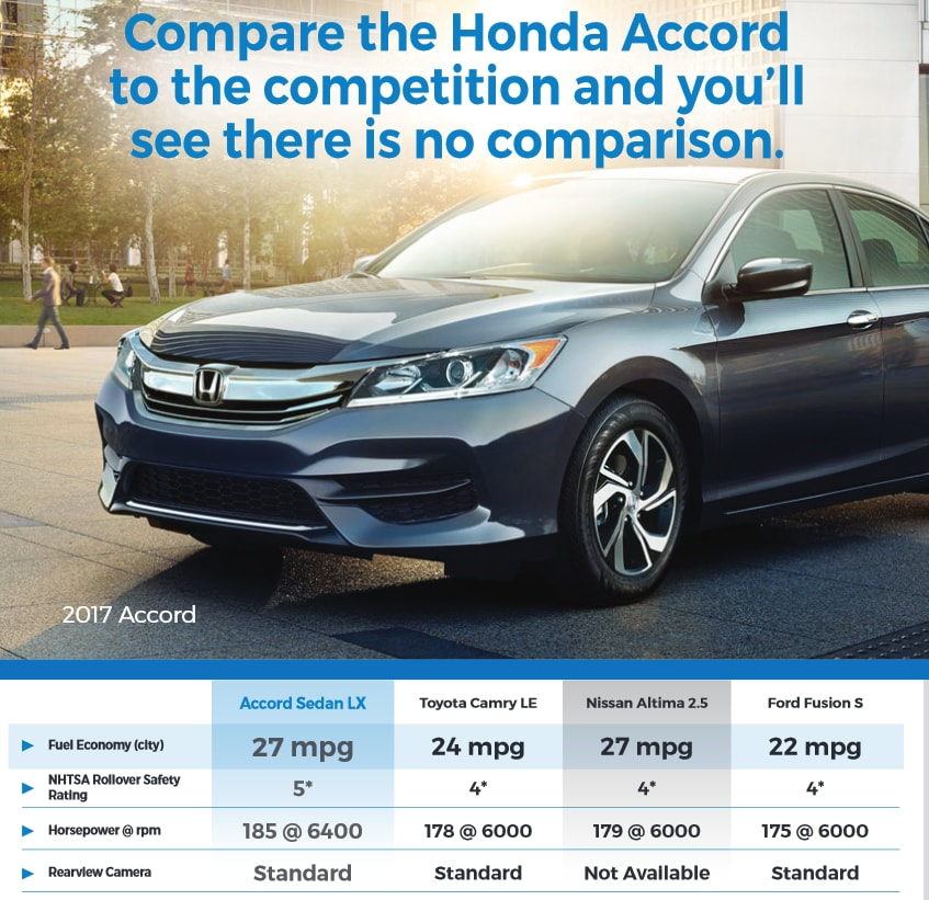 2017 Honda Accord Reviews and Specs   Honda Accord For Sale In ...