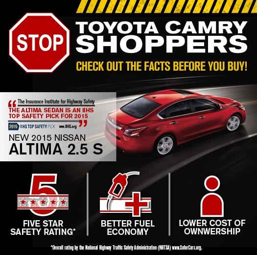 Compare Nissan Altima  Toyota Camry  Car Comparison