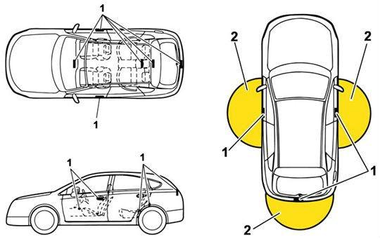 Keyless Access and Push Button Start | Planet Subaru