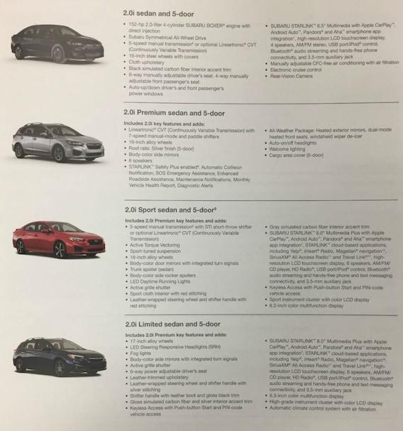 2019 Impreza Review   Boston Subaru Dealer   Planet Subaru