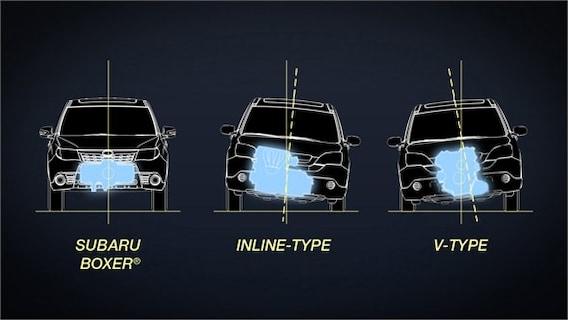 Subaru Boxer Engine >> Boston Subaru Dealer What Is The Subaru Boxer Engine