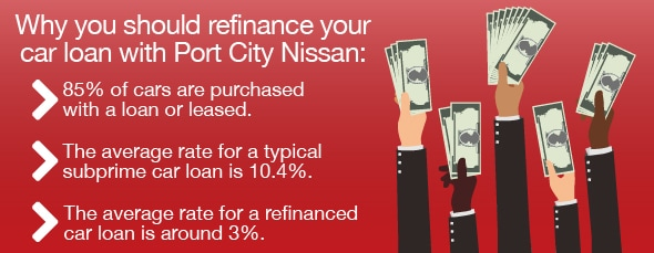Lower You Monthly Payment - Port City Nissan
