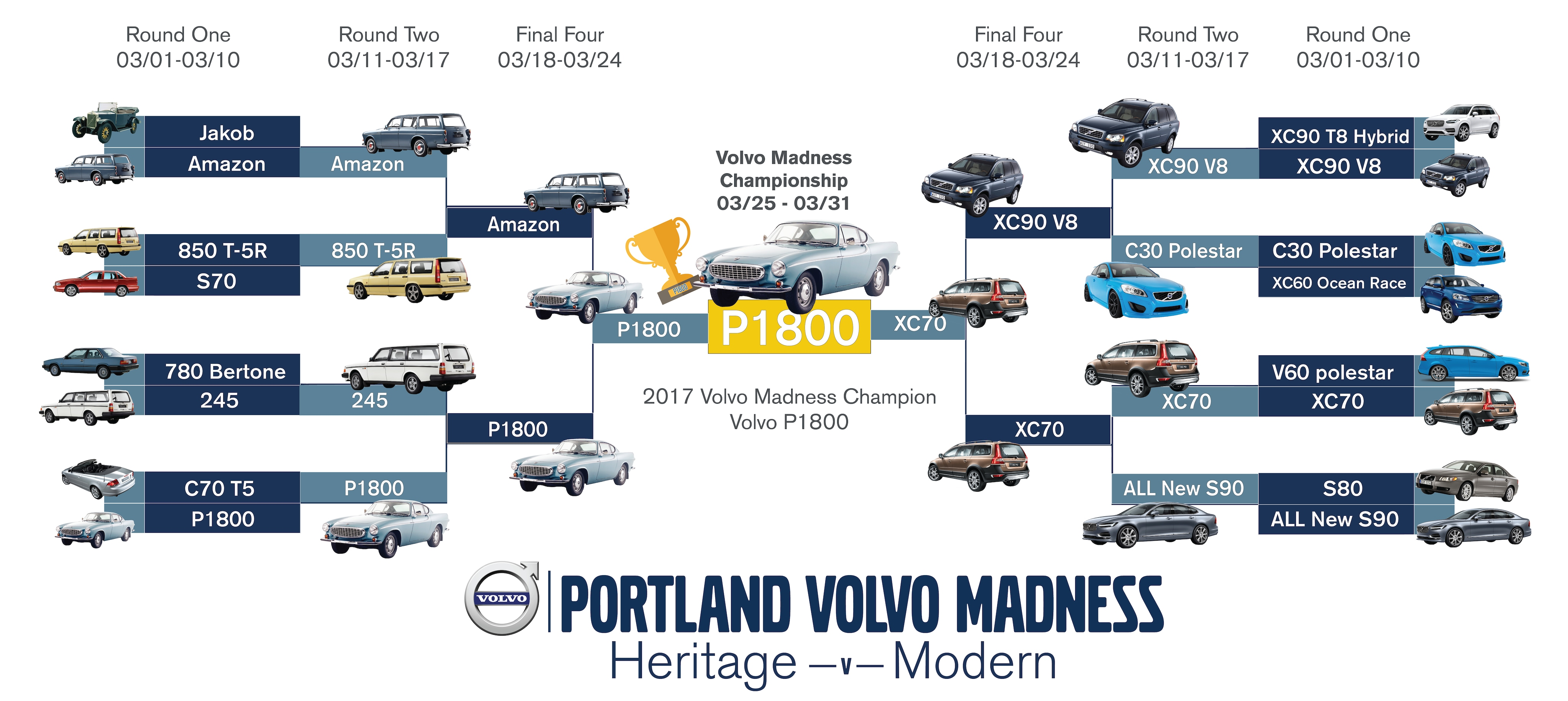 dealership volvo me scarborough portland repair cars in madness new htm