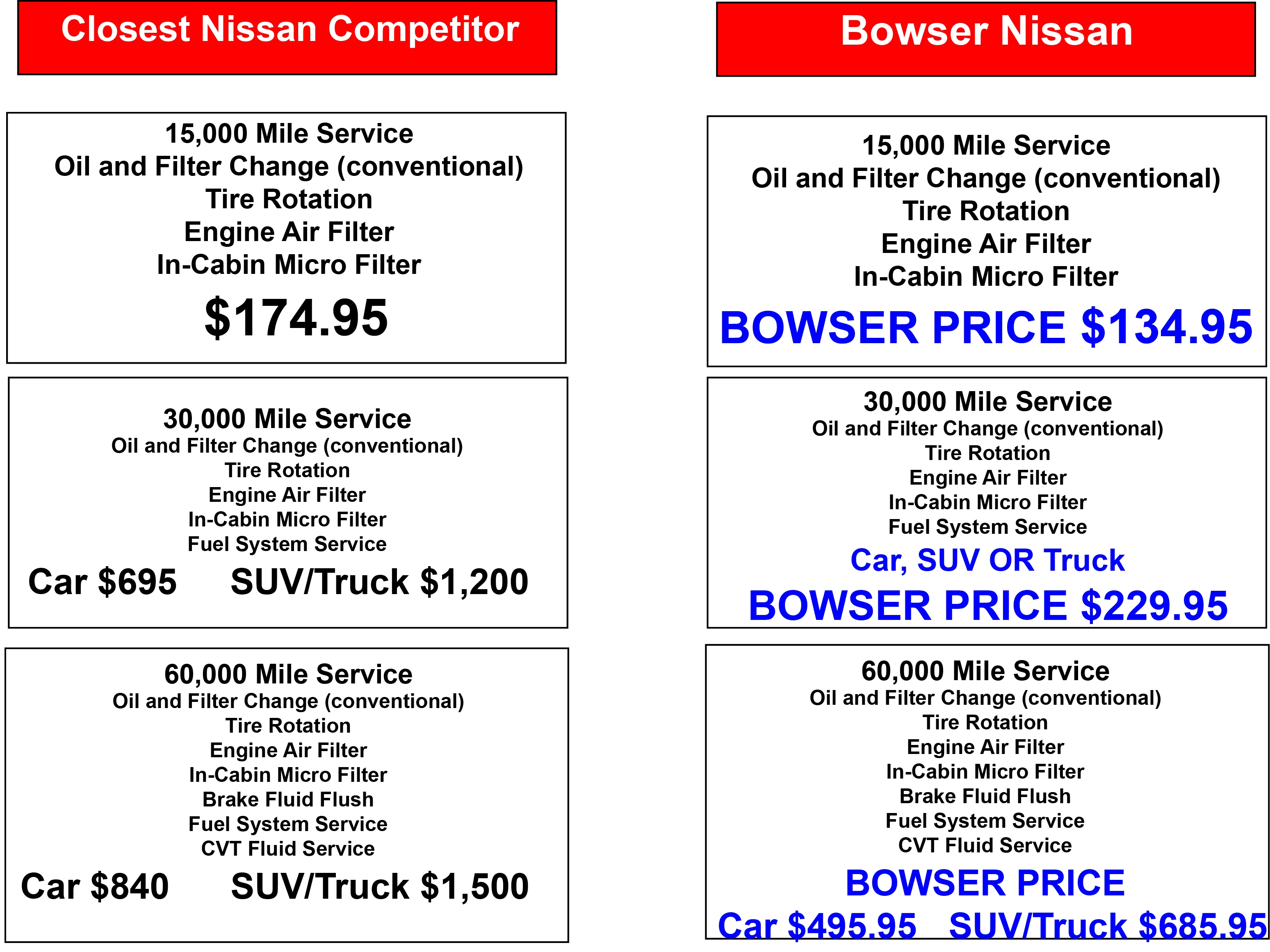 Bowser Nissan New Dealership In Pleasant Hills Pa 15236 Fuel System Service Center
