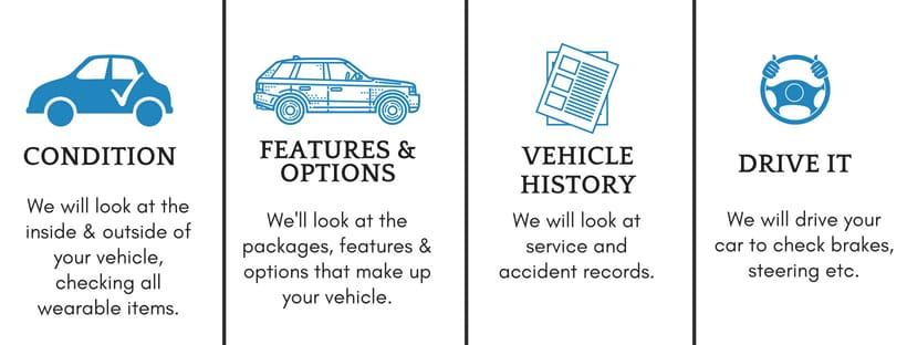 Sell Us Your Car | Preferred Auto Advantage